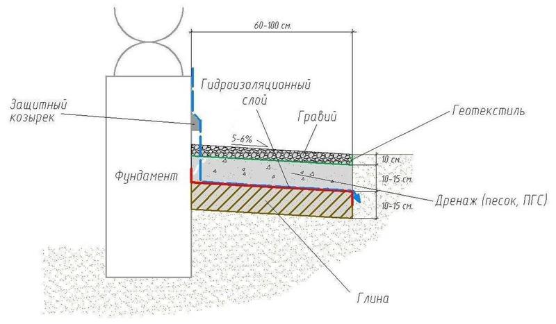 Girls from university of arizona nude
