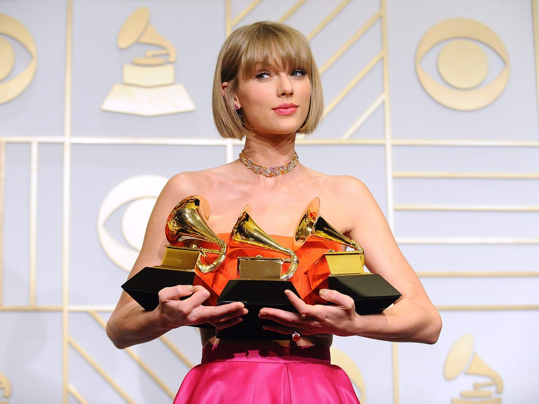 Taylor swift most popular songs